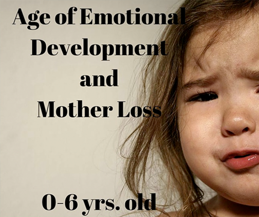 Age of Development and Mother Loss