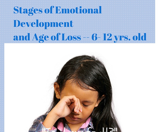 Stages of Emotional Development and Age of Loss: 6-12 year olds